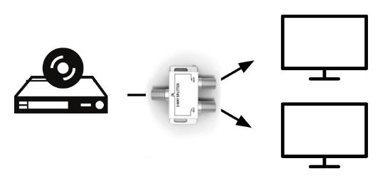 Splitting an analog video signal with a splitter